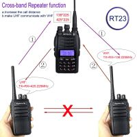 A9122A--05 RETEVIS RT23 Cross-band Repeater HAM Radio