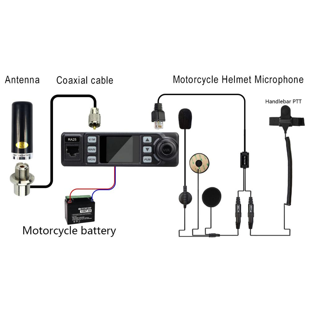 RMT04 Motorcycling GMRS Mobile Radio BUNDLE