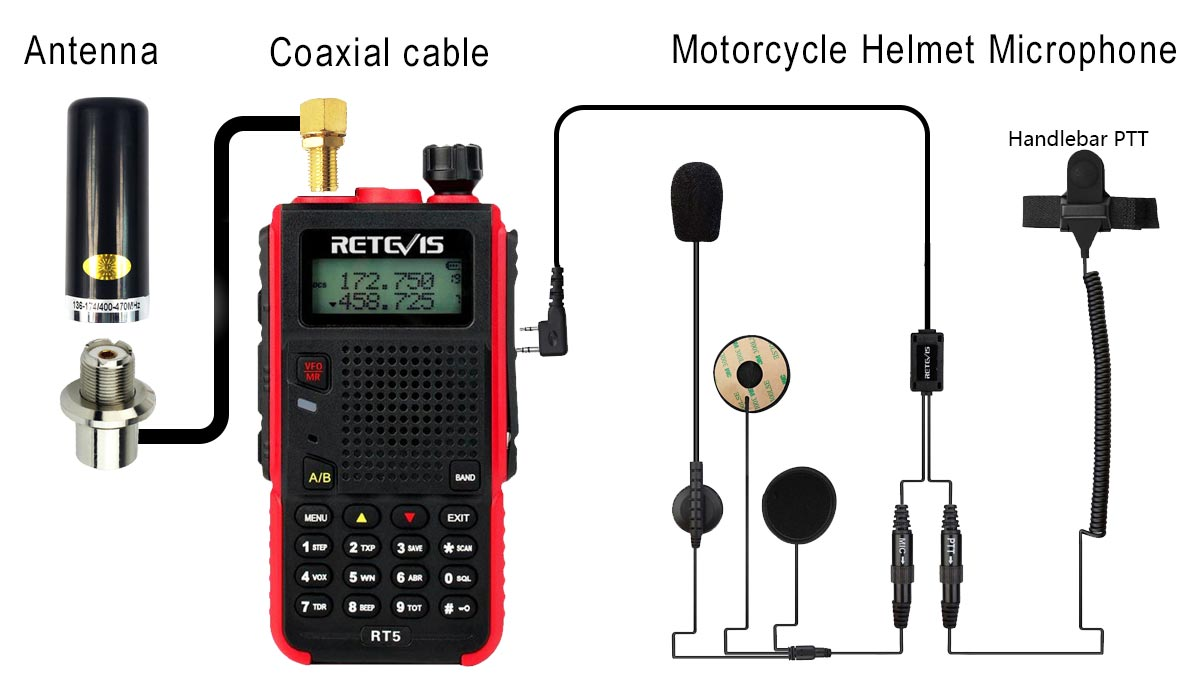 Handheld Radio Suggestion